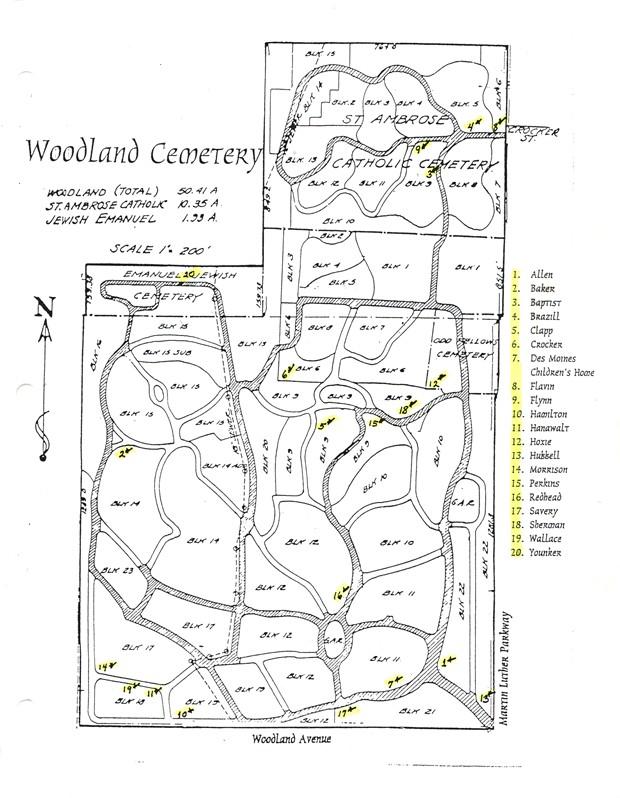Polk Co : Cemetery Databases